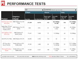 Dell Optiplex Comparison Chart Dell Precision 5720 All In One