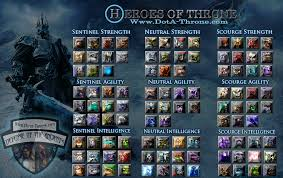 dota hero names guide why is download the most trending thing now
