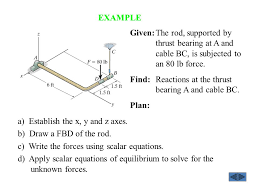 thrust bearing statics. find: reactions at the thrust bearing a and cable bc. statics