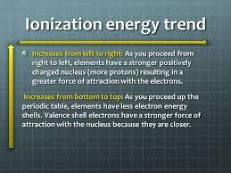 Lesson outline Atomic size (radius) trends Ionization energy ...