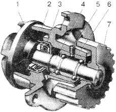 Анализ системы охлаждения двигателя ВАЗ Дипломная работа  Анализ системы охлаждения двигателя ВАЗ 2106 Дипломная работа страница 1