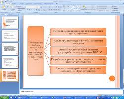 Структура презентации