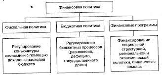 Реферат Налоги признаки виды функции com Банк  Налоги признаки виды функции