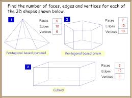 Faces, Edges and Vertices- 3D shapes Faces, Edges and Vertices ...