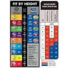 Kids Golf Club Size Chart Us Kids Golf Size Chart Www Bedowntowndaytona Com