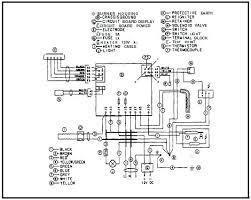 ge dryer wiring diagram timer electric free download car profile Whirlpool Appliances Wiring-Diagram ge refrigerator wiring diagram ice maker unique whirlpool ice maker of ge dryer wiring diagram timer