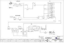 pfs 4400 well pump wiring diagram wiring diagram and ebooks • pfs 4400 well pump wiring diagram wiring schematic data rh 23 american football ausruestung de well