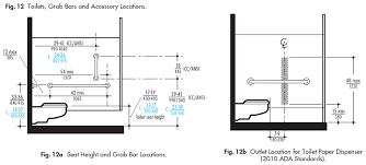 pleasing 70 handicap bathroom rail height inspiration design handicapped toilet height