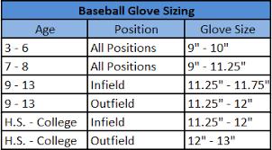 Infield Glove Size Chart Diamond Ready Shoeless Joe Baseball Glove Sizing