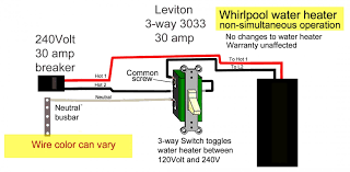 2 wire 220 volt diagram wiring diagram operations ac wiring 220 volt switch wiring diagram list 2 wire 220 volt diagram