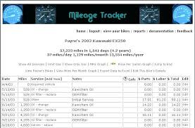 mileage calculator excel mileage template excel log calculator vehicle book templates