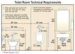 Ada Bathroom Design Ideas Awesome Design