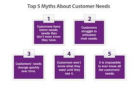 customer needs  analysis and assessment  strategyn customer needs