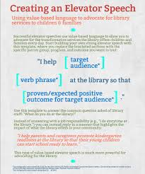 What Is A Elevator Speech Taking Up The Elevator Speech Alsc Blog