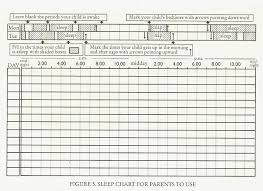 56 Rigorous Ferber Sleep Training Chart