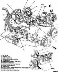 similiar 5 7 engine diagram keywords suburban further mack wiring diagram on 94 chevy 5 7 engine diagram