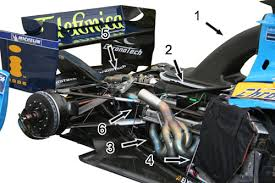 formula one engines f1technical net f1 engine uncoverd renault r25