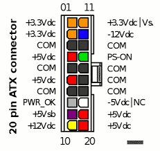 similiar atx pinout keywords the figure below is the pin assignment for a generic 20 pin atx power