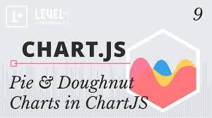 Canvas Doughnut Chart Chartjs Tutorials 9 Pie Doughnut Charts