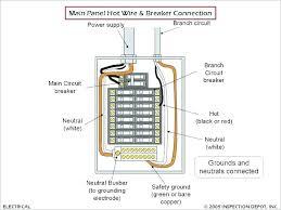 residential 400 amp panel diagram application wiring diagram \u2022  residential service panel wiring diagram schematics wiring diagrams u2022 rh mrskinnytie com 400 amp meter socket