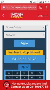Baba Ijebu Lotto Chart Expressforecastlotto Expressforecast Twitter