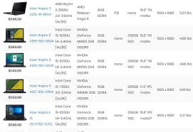 Asus Laptop Comparison Chart Best Gaming Laptops Under 600 Roundup With Comparison