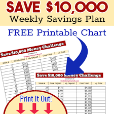 Money Saving Challenge Ideas Even If Living Paycheck To