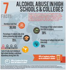 Recovery Center Resort Facts Alcohol Abuse The Last