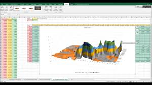 Surface Chart Definition X Y Z Into 3d Surface Graph In Microsoft Excel With Xyz Mesh V4