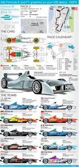 formula e honestly i am not a huge fan off the series the engine updated formula e car liveries and diagrams explaining the formula e electric motor racing