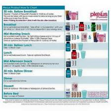 Plexus Ambassador Pay Chart Plexus Product How To Chart Plexus Products Plexus Diet