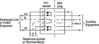 mode 3 telephone wiring diagram and configuration