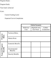 Doe Fuel Surcharge Chart Matrix 3 Methodology For Prospective Evaluation Of Department Of