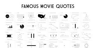 Famous Movie Quotes As Charts Afis Top 100 Movie Quotes In Chart Form Cinephiled