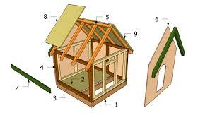 DIY  Tiny Doghouse   CrafthubsRemarkable Simple DIY Dog House Plans x · kB · jpeg
