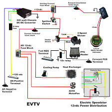 speedster pictorial diagrams evtv motor verks the instrumentation