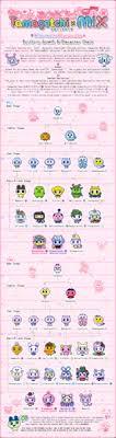 Tamagotchi Chart Tumblr
