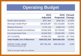 8-9 Sample Business Budget   Imageresume