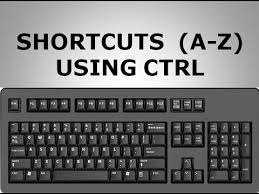 computer key board shortcuts keyboard shortcuts a to z using ctrl in hindi keyboard series