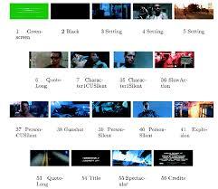 types of movies ausgaben bildwissenschaft org