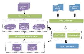 System Architecture of EventCube | Download Scientific Diagram