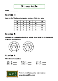 9 Times Table With Games At Timestables Com