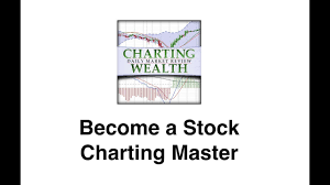 Charting Wealth Com Become A Stock Charting Master With Chartingwealth Com