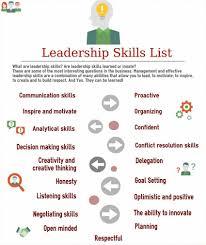 Resume Leadership Skills Inspiration Leadership Skills On Resume