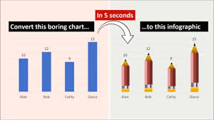 How To Create Better Powerpoint Charts In 10 Seconds
