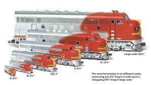 Toy Train Scales Chart Guide To Model Railroading Scales And Gauges