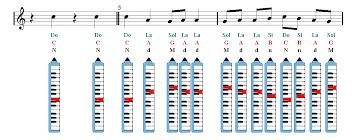 Melodica Chords Chart Baam Momoland Melodica Sheet Music Guitar Chords Guitar
