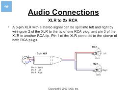 rca wiring diagram facbooik com Rca To Vga Wiring Diagram rca wiring diagram facbooik vga to rca cable wiring diagram