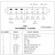 94 mustang cluster wiring diagram 94 auto wiring diagram schematic 2002 ford mustang instrument cluster wiring 2002 home wiring on 94 mustang cluster wiring diagram