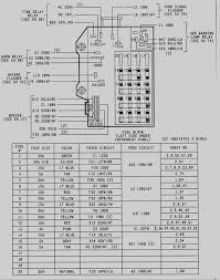 1996 dodge dakota fuse box diagram diy wiring diagrams \u2022 1998 dodge dakota fuse box diagram awesome 1996 dodge dakota fuse box diagram 94 free download wiring rh wiringdiagramsdraw info 1998 dodge dakota fuse box diagram 95 dodge dakota fuse panel